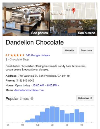 ficha google my business de ejemplo