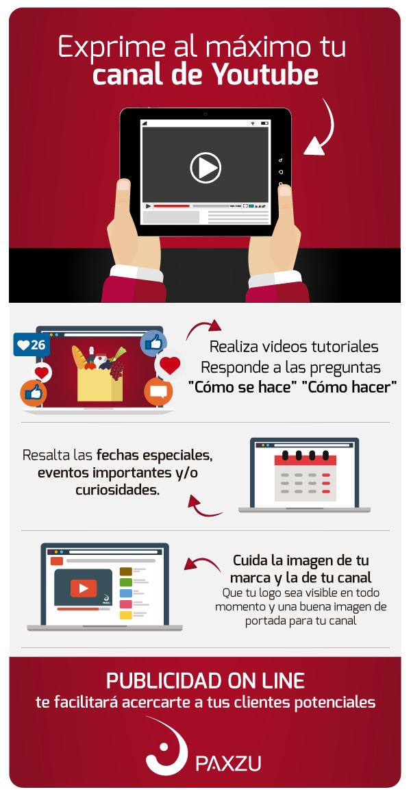 Consejos para tener éxito con YouTube en tu estrategia digital | Paxzu